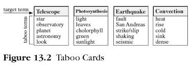 Taboo Card Other Games