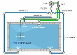 Swimming Pool Plumbing Diagrams Warehouse Rh Poolwarehouse Com Olympic Diagram And Spa