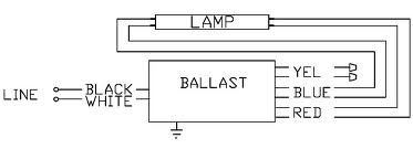 electrical how do i wire a two ballast to a single