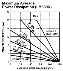 Heat Sink Materials Comparison by How To Basics Intro To Heatsink Selection And Installation Nuts