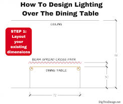 How To Design Lighting Over The Dining Table First Layout Existing Dimensions Plan For Proper