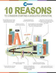 100 Celadon Trucking Careers Dedicated Operations And You Group Inc Infographic