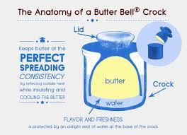ficial Butter Bell Store Original ButterBell Crock