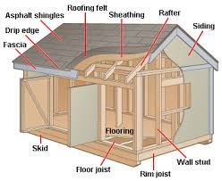 12x12 Shed Plans Pdf by 18 12x12 Shed Plans Pdf 12x20 Colonial Shed Plans Build A