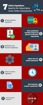 Relaxed Standards Of School Bus Drivers In Michigan | Bus Drivers In ... Worst Job In Nascar Driving Team Hauler Sporting News How Much Do Truck Drivers Make By State Does A Driver Get Paid Per Mile Best 2018 Top 5 Causes Of Accidents And To Avoid One Infographic The Real Cost Trucking Operating A Commercial To 500 Year For Uber Lyft Sidecar American Simulator Association Owner Operators Launches New Site Shares Ready You Money Intertional Tandem Axle Dump Youtube Cdl License Program Pa Douglas Education Salary Hour Uk