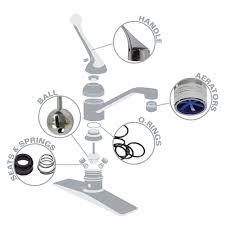 Moen Kitchen Faucet Repair Diagram Faucet Parts Repair