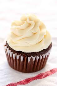 Learn To Prepare Your Piping Bag The Easiest Way Fill And