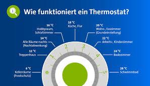 thermostat und raumtemperatur so stellen sie richtig ein