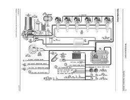 1974 Chevy Truck Dash Wiring Diagram - The Best Wiring Diagram 2017 West Auctions Auction Metalworking Equipment Utility Trucks 1974 Chevy Truck Wiring Diagram 1973 350 Starter 1985 Fuse Box Assembly Electrical Drawing Chevrolet Custom Deluxe 20 Pickup Youtube 81 Pickup Pinterest Pickups Car Pictures Cheyenne With A Ls3 Engine Swap Depot Valvoline Celibrates 140th Anniversary With C10 By Tom Walsh At Coroflotcom Latest Wiper Switch Stovebolt Tech