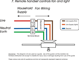 Hampton Bay Ceiling Fan Instructions by Typical Circuit Diagram Of Star Delta Starter Plc Ladder Wiring
