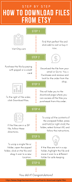 How To Download Digital Files From Etsy - The Girl Outnumbered 8 Etsy Shopping Hacks To Help You Find The Best Deals The Why I Wont Be Using Etsys Email Coupon Tool Mriweather Pin On Divers Fashion Get 40 Free Listings Promo Code Below Cotton Promotion Code Fdango Movie Tickets Press Release Write Up July 2018 Honolu Star Bulletin Newspaper Sale Prettysnake Codes Shopify Vs Should Sell A Marketplace Or Website Create Coupon Codes Handmade Community Amazon Seller Forums Cafepress Vodafone Deals Sim Only How To A In 20 Off At Ecolution Store In Coupons January 2019