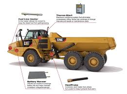 Construction-articulated-truck-diagram - Thermex Engineered Systems Inc Vintage Articulated Truck Stock Vector D40xboy 168092534 Doosan Moxy Max 3d Model Moxy Trucks Komatsu Hm4003 Tier 4 Interim Dump Youtube Matchbox Cars Wiki Fandom Powered By Wikia Caterpillar 745c Vector Drawing Cat 730 55130 Catmodelscom Sales Volvo Boerne Tx Trojan Installs Tires In Hamilton Ontario Tire Inc Ford F750 For Sale Shakopee Mn Price 57900 Used 2011 740 Ironsearch 740b Ej Diecast Masters