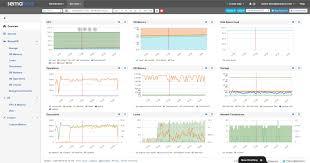 Solarwinds Web Help Desk Ssl Certificate by Spm Alternatives And Similar Software Alternativeto Net