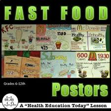 Fast Foods Lesson Healthy Versus Unhealthy PowerPoint And Posters 3 Days Of Lessons Click Here To Purchase