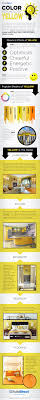 Yellow And Gray Bathroom Wall Art by Best 25 Yellow Wall Decor Ideas On Pinterest Yellow Room Decor