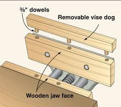 Diy Woodworking Bench Vise