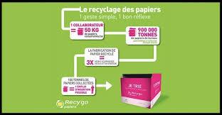 recyclage papier bureau recy go la poste recycle le papier usagé pme et collectivités