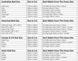Bed Linen amazing 2017 duvet cover sizes Duvet Cover Sizes In