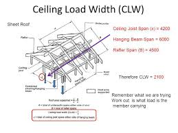 construct ceiling frames ppt video online download