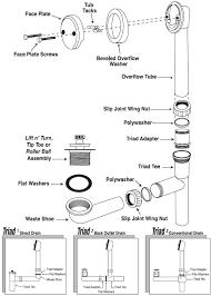 Bathtub Drain Leaks Diagram by Cute Bathtub Diagram Pictures Inspiration Bathtub Ideas