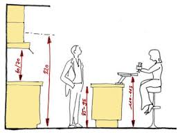 hauteur pour une hotte de cuisine aménagement d une cuisine les 5 règles à connaître côté maison
