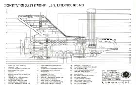 Starship Deck Plan Generator by Classified Starfleet Blueprints