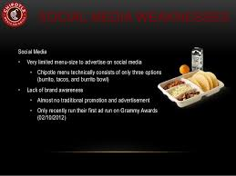 Chipotle Halloween Special 2012 by Chipotle Social Media Swot