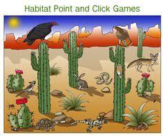 Earth Floor Biomes Desert by Week 1 Science Biomes Dessert Cc Cycle 2 Resources
