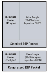 VoIP (Voice Over IP) - Part 2 Freepbx 30 Announced By Bandwidthcom 888voipcom Calling A Contact With C Bandwidth And Azure Dialed In The Check Your Internet Speed Bandwithcom Taufan Lubis Can Your Network Handle Voip Voip Insider Pengertian Kebutuhan Perangkat Konsep Kerja Sver Traffic Management Ppt Download Logo Behind The Design Blog Slingshot On Hg659 Alternatives Similar Websites Apps Zangi For Android Phones Rolled Out News Voipo Transforms Their Porting Experience Thanks To