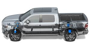 New 2019 Ram 1500 For Sale Near Spring, TX; Humble, TX | Lease Or ... Best Used Car Dealership Texas Auto Canino Sales Houston College Station San Antonio 2013 Hyundai Specials In Hub Of Katy 2011 Ford F150 Xl City Tx Star Motors Irving Scrap Metal Recycling News 2017 Super Duty F250 Srw Lariat Truck 16250 0 77065 Trucks For Sale In Khosh Preowned At Knapp Chevrolet Doggett