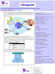 Voicespector Datasheet Access | Internet Protocol Suite | Quality ... Patent Us7372844 Call Routing Method In Voip Based On Prediction Netops Meets The 21st Century Extrahop Argus 145 Plus Voip Demo Wavetel Test Mos Rtp Pesq Youtube Prsentationarg145pluseradslvoiptestanruf Audio Codecs Impact Quality Of Based Ieee80216e Enkapsulasi Voip Outside Voice Control Scenario Over Wireless Lan Vowlan Troubleshooting Guide Voip Paradocx Ip Network Packet Information Free Fulltext Evaluation Qos Performance Indreye01 Access Point User Manual 7signal
