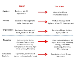 Search Vs Execution Business Plan For Startupny Pdf Ms Word ... Dr Dispatch Software Easy To Use For Trucking And Brokerage Trucklogics Management Android Apps On Getloadedops Tour Capture Your Business Profits Loss Reports By Tailwind Freight Broker Youtube Trucking Invoice Mplate Hahurbanskriptco Overview Cluding Payroll Macropoint Features Trucklogics Owner Business Plan Food Truck Jimmys Pinterest Tow Uber For Trucks