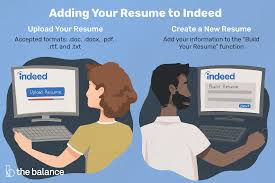 How To Upload A Resume To Indeed The 5 Best Free Resume Builders Weve Ever Discovered Candidate Sourcing Zoho Recruit Cover Letter Indeed Cover Letter Pharmaceutical Indeed Create Resume Elimcarpensdaughterco 4 Ways To Optimize Your Blog Top 10 Builder Online Reviews Jobscan Getting Started With Upload Indeedcom How Use Advanced Search Features Find The Right 51 Create Format Jribescom