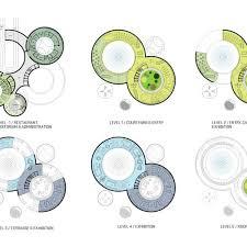 Conceptual Design Definition Architecture