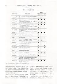 l ノtat de si鑒e 齢讃噸駕s u5 2013