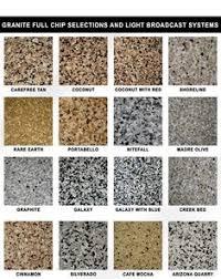 rubber flooring on rolls for pool pool area matting floors