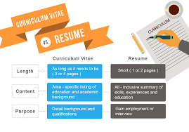 CV Vs Resume: What's The Difference Between A Resume And ... Resume Vs Curriculum Vitae Cv Whats The Difference Definitions When To Use Which Between A Cv And And Exactly Zipjob Authorstream 1213 Cv Resume Difference Cazuelasphillycom What Is Infographic Examples Between A An Art Teachers Guide The Ppt Freelance Jobs In
