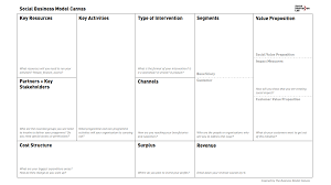 si e social entreprise social business model canvas business model toolbox