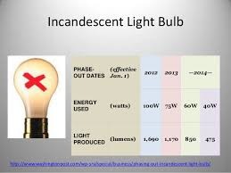 the of the edison s incandescent light