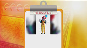 Halloween Candy Calories List by The Daily List Good Day Sacramento