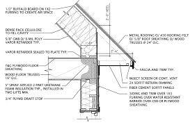 Ceiling Roof Truss Design Calculator Home Depot Trusses Vaulted