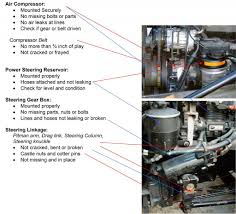 Image Result For School Bus Engine Pre-Trip Parts | Bus Engine ... Formula One Drivers From Spain Wikipedia Truck Driving Traing Situated San Antonio Tx Standard Truck Crazy Driver Drifts Tank Trailer Achieves Extreme Angles Texas Triangle Studios Trucking Driver Located Manual Scania R730 V8 Spanish Spain Italia Italian Dutch Netherland How To Pronounce Camionero In Spanish Youtube Cdl Traing Is A School With Experience Euro Simulator 2 Paint Jobs Pack On Steam