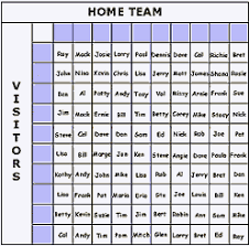 Football Pools How to Organize Set Up a Grid & Get Started