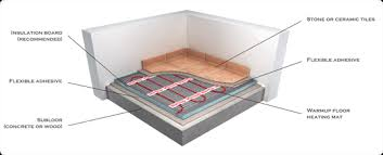 floor heated tile floor systems on floor pertaining to infrafloor