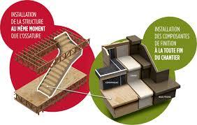 escalier kameleon explication du système commande et installation
