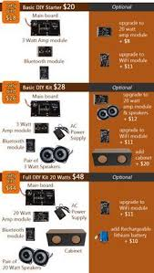 audio light bulb system light bulb and bulbs