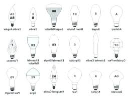 philips ceiling fans ceiling fans with light bulbs fan bulb shapes