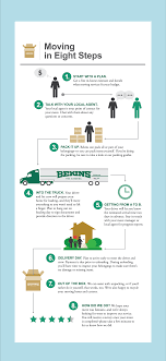 Interstate Moving | Bekins Van Lines Best 25 Moving Trucks Ideas On Pinterest Truck To Buy Vans Truck Rental Supplies Car Towing A Mattress Infographic Insider Superb 632ba210 F606 4f80 Bed1 9325f51d58 1000 To Neat Goodees And Van Hire Deals Avis Australia Vancouver Used Suv Dealership Budget Sales Rentals Trucks Just Four Wheels Group Brand Business Unit Logos U Haul Review Video How 14 Box Ford Reviews Visa