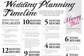 wedding timeline checklist April onthemarch