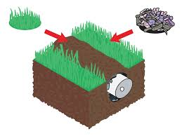 Perforated Drain Tile Sizes how to build a french drain 10 steps with pictures wikihow